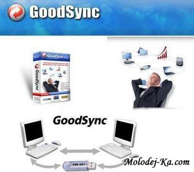 Goodsync Enterprise 8.2.4.4