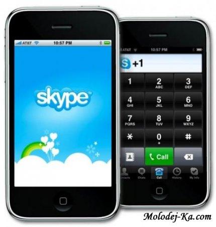Skype v.1.2.0.11 для Java-телефонов/v.1.0.0.614 для Android